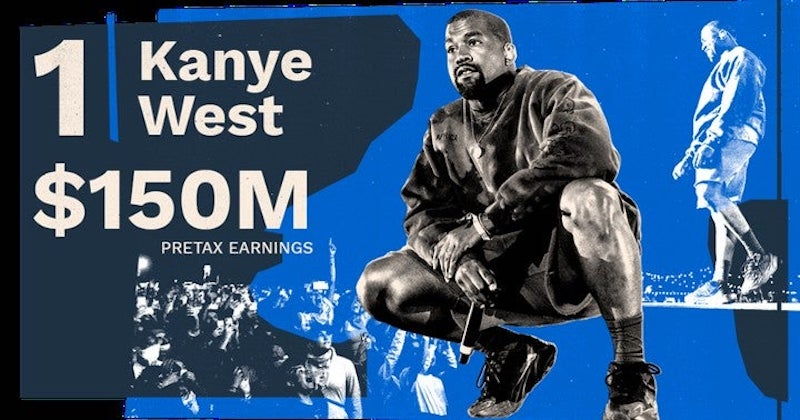 Kanye West Tops Forbes List of Highest-Paid Hip Hop Acts of 2019